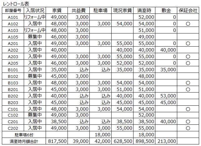 リバーサイド天川ABC