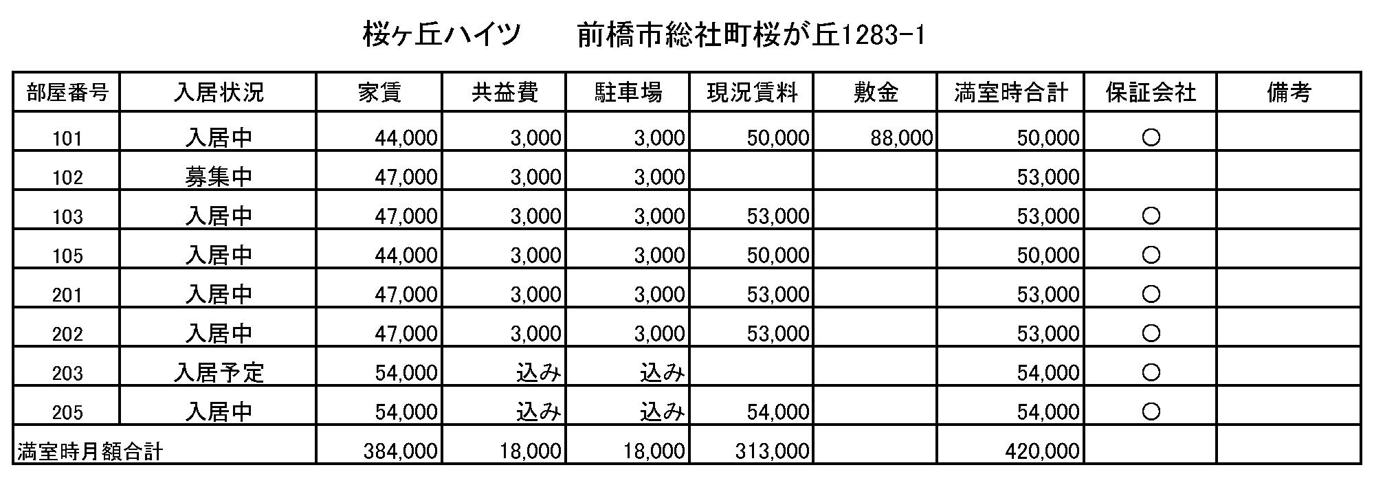 桜ヶ丘ハイツトレントロール