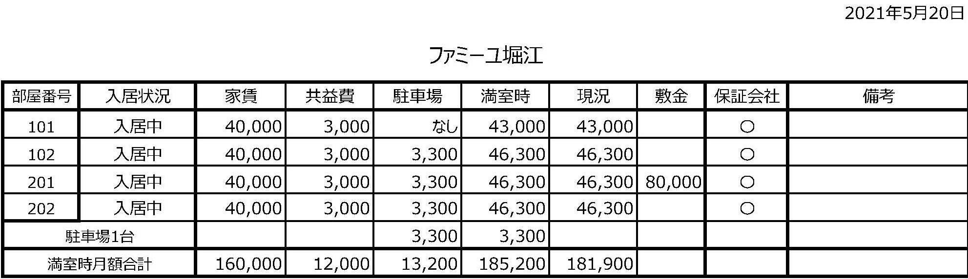 ファミーユ堀江レントロール